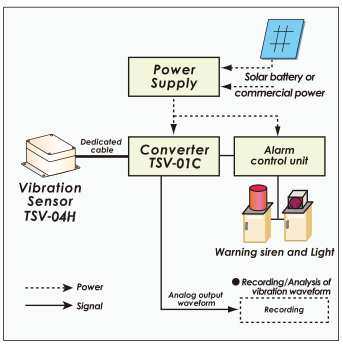 TSV TYPE/ TSV-04H takuwa vietnam